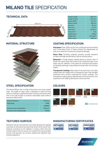 Milano Tile Specification