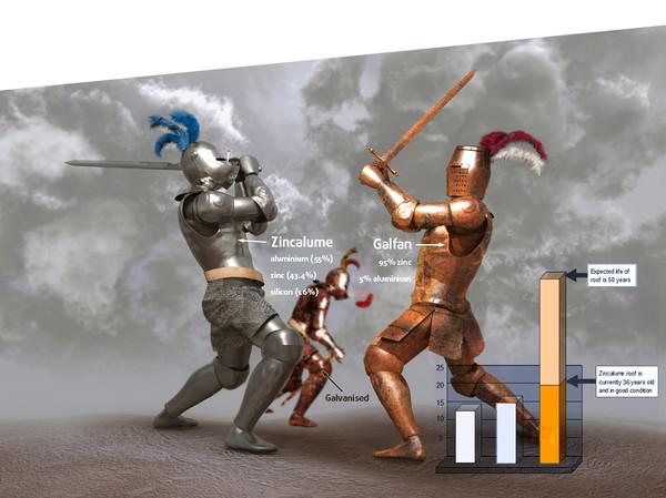 Aluminum-Zinc  vs. Zinc-Aluminium vs. Galvanised